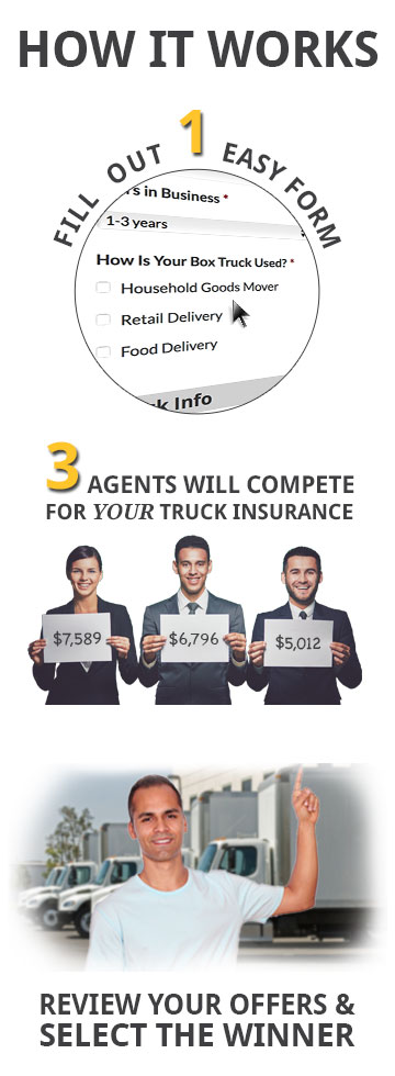 How to Compare Cheap Box Truck Insurance Quotes
